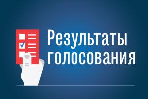 Озвучены результаты избирательных кампаний в Курской области