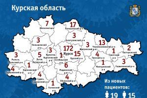 Оперативные данные  по ситуации с коронавирусом  на территории Курской области
