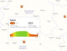 Индекс самоизоляции в Курске резко снизился