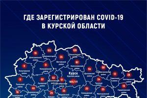Курская область: в Фатеже резко возросло число больных коронавирусом
