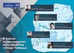 """В Курске дорожники отремонтируют пять """"Улиц Победы"""""""