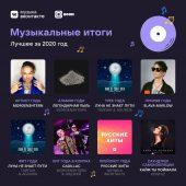 """Треком года соцсети """"ВКонтакте"""" стала песня курян, обошедшая Моргенштерна"""