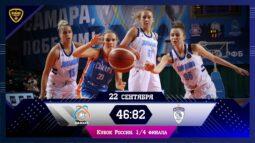 Курское «Динамо» вышло в полуфинал Кубка России по баскетболу